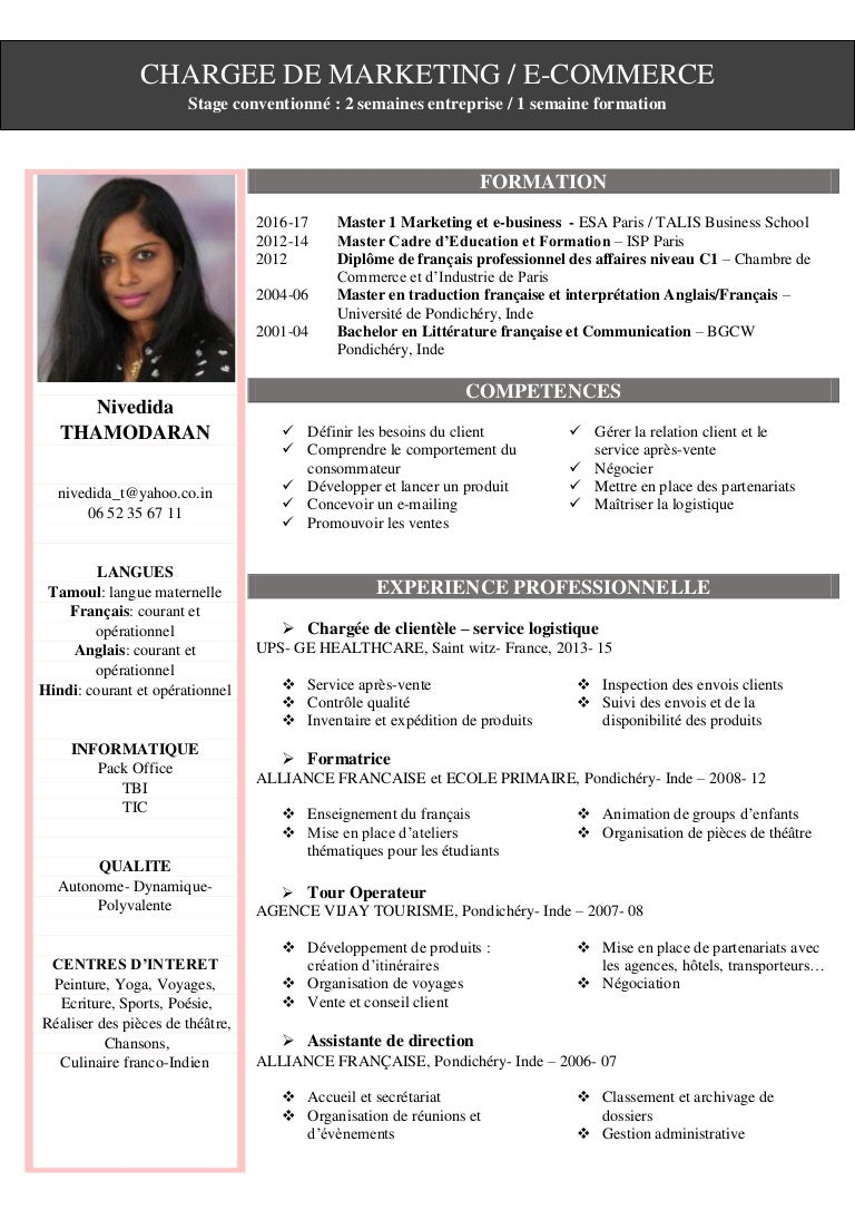 cv nivedida thamodaran