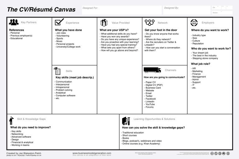 cv  resume canvas