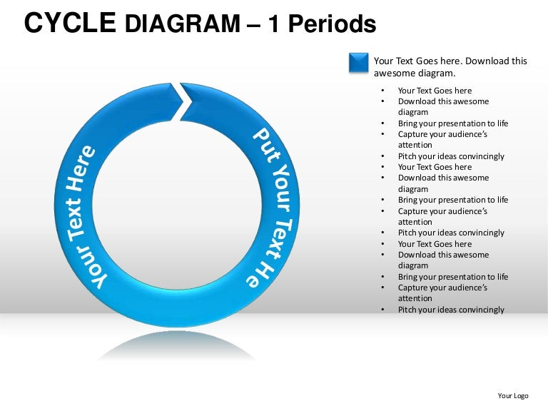 Cycle diagram powerpoint presentation templates ccuart Gallery