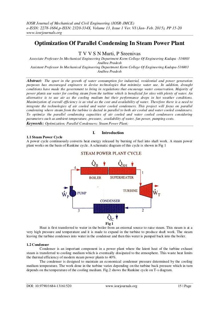 D013161520 Power Plant Boiler Schematic