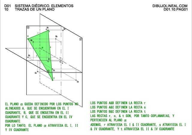 D01 Sistema diédrico. Elementos 10 Trazas de un plano