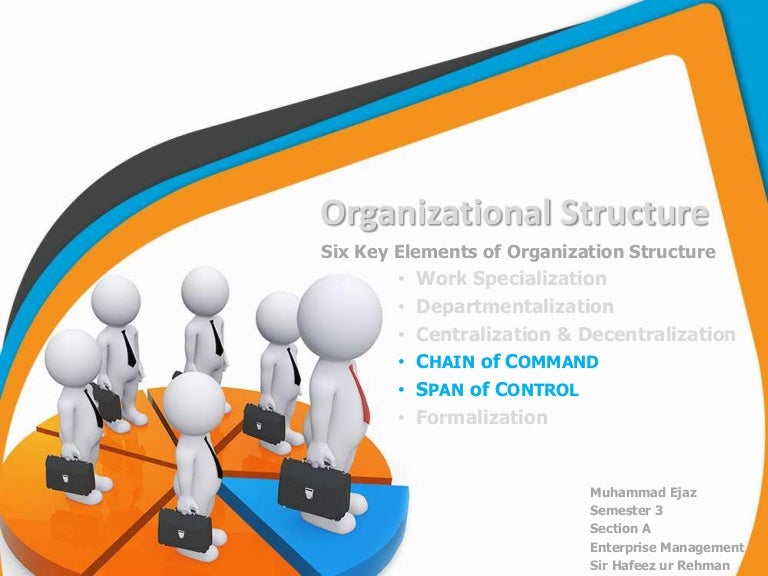 Chain of command span of control toneelgroepblik Images