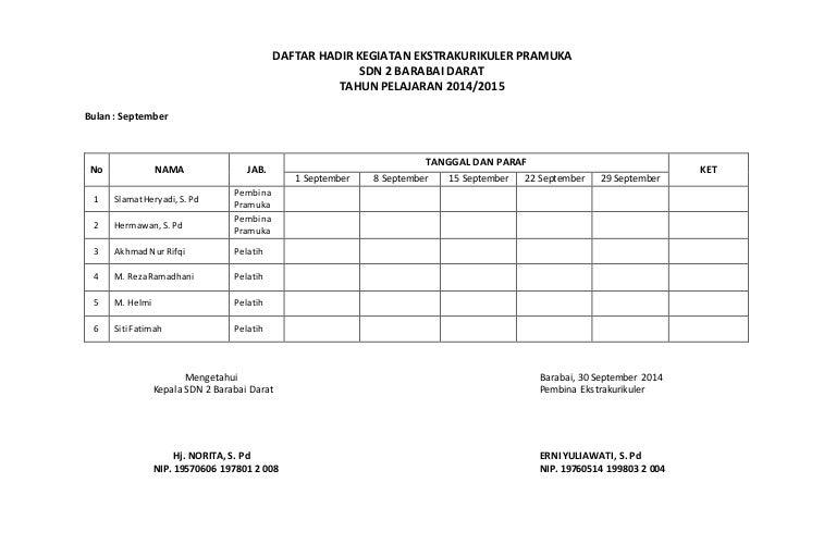 Daftar Hadir Kegiatan Ekstrakurikuler Pramuka