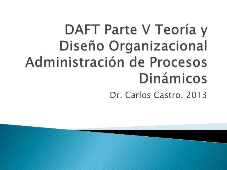 Daft teora y diseo organizacional parte v fandeluxe Image collections