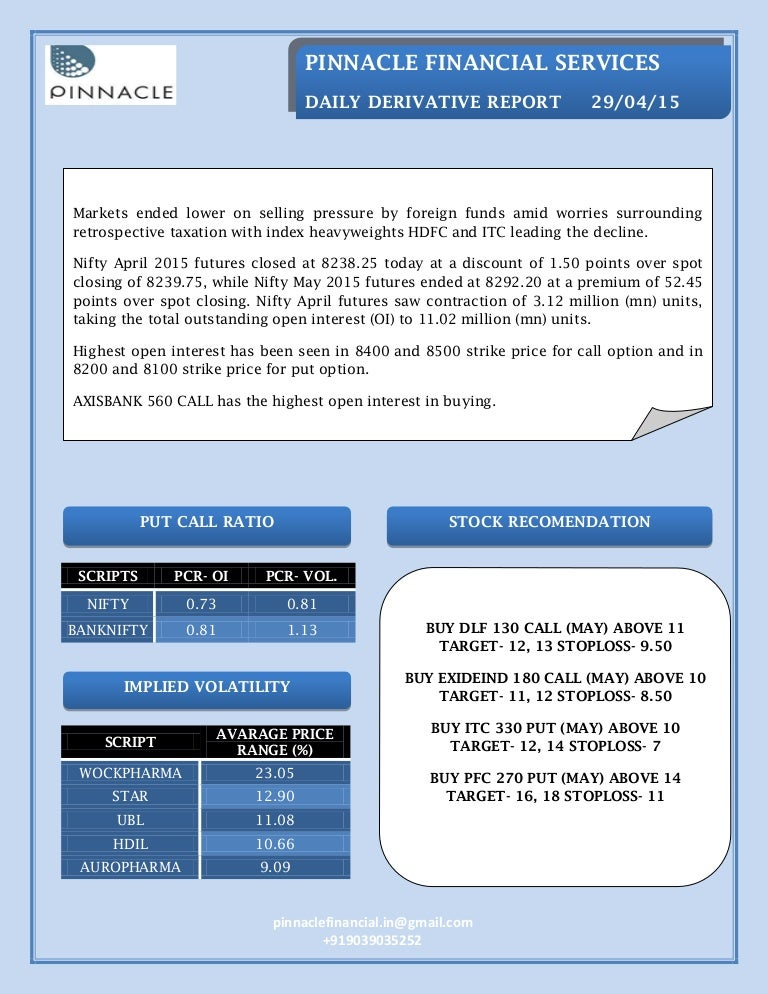 Stock Futures Tips And Reports For Tomorrow