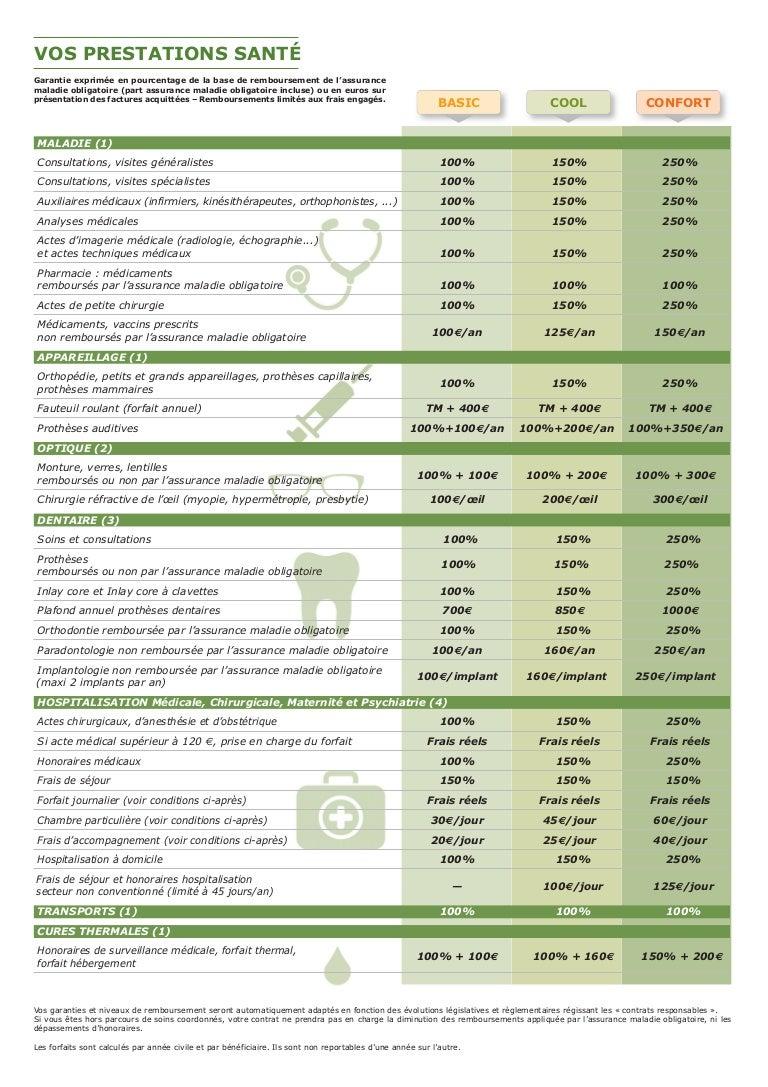 f5cb7ae9c7977 Grille des prestations   Défense Mutuelle Santé