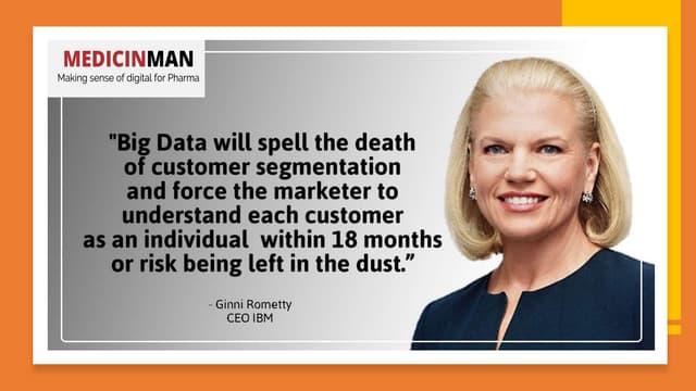MedicinMan Report on Digital Readiness of Indian Pharma 2021