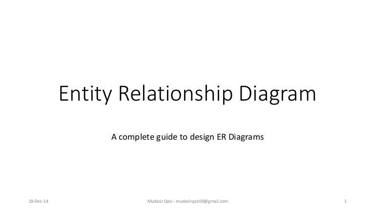 Database - Entity Relationship Diagram (ERD)