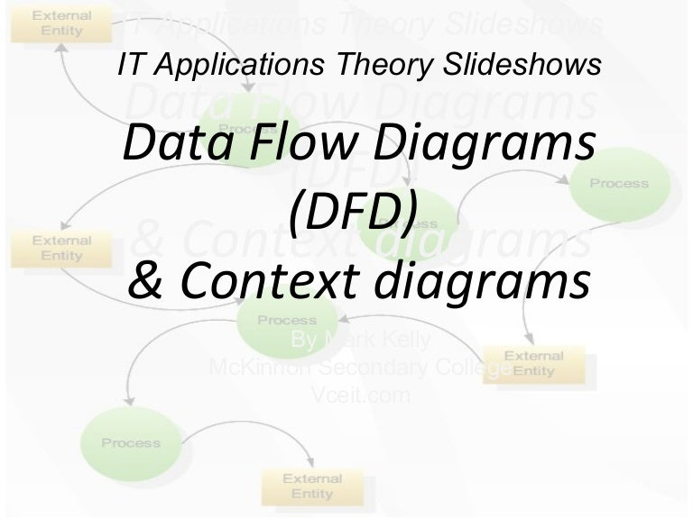 Data flow diagrams 2 ccuart Images
