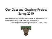 Our Data and Graphing Project: 2010