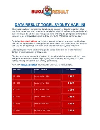 Data result togel sydney hari ini