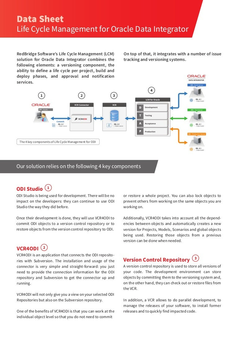 Datasheet life cycle management for oracle data integrator baditri Gallery