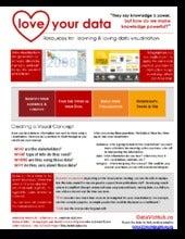 Love Your Data : Viz Highlights