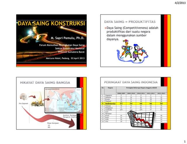 Daya saing konstruksi: proses strategi - Padang 02 April 2013