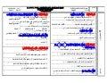 اختبار علوم الصف الخامس ت1  2015-2016-الوحدة1+2