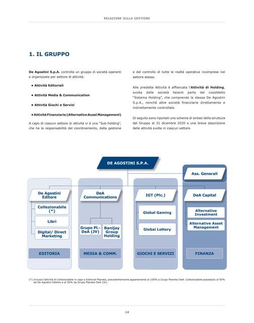 De Agostini SpA - Bilancio 2020