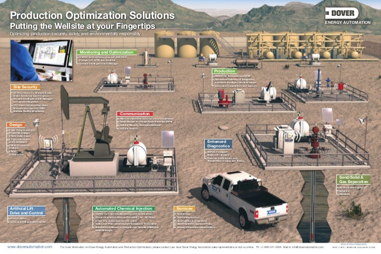 dover energy automation solution offering rh slideshare net diagram of well tank piping Website Diagram