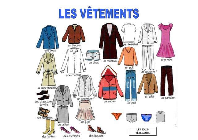 Lexique- Decrire une tenue et faire...