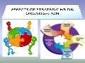 Definition of shrm ( Strategic Human Resource Management)