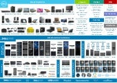 Dell Technologies - The Portfolio on One Single Page (DIN A3 Poster)