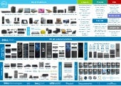 Dell Technologies Portfolio On One Single Page - POSTER - May 2019