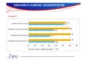 Demand Planning Segmentation