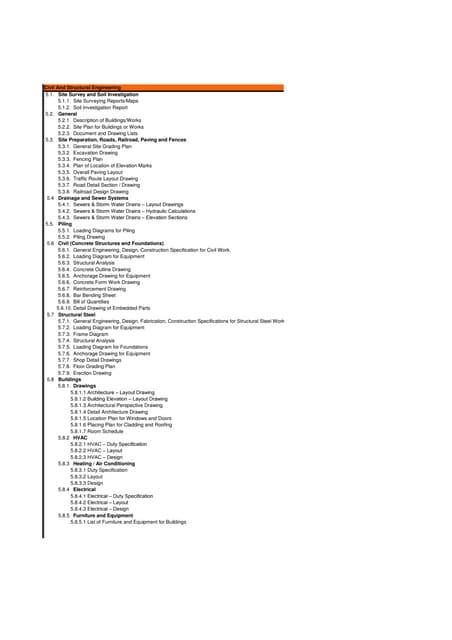 Basic engineering_Checklist
