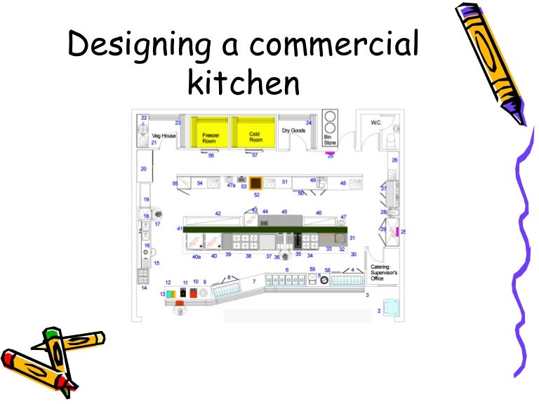 Commercial Kitchen Design Layout designing a commercial kitchen