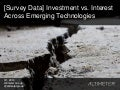 [Survey Data] Detecting Disruption: Interest vs. Investment across Emerging Technologies in the Enterprise