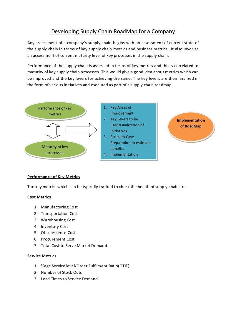 Developing Supply Chain Roadmap