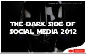 The Dark Side of Social Media 2012