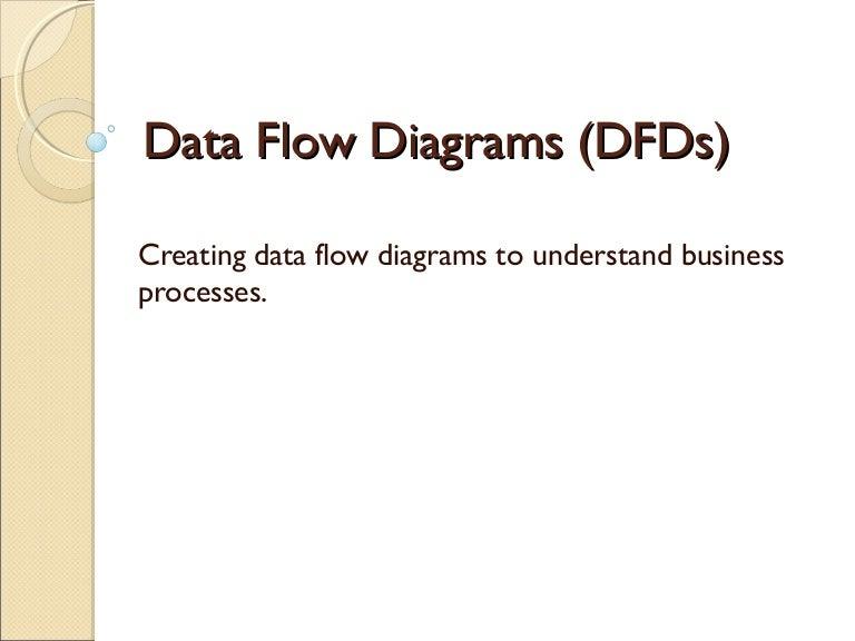 Dfd slides ccuart Choice Image