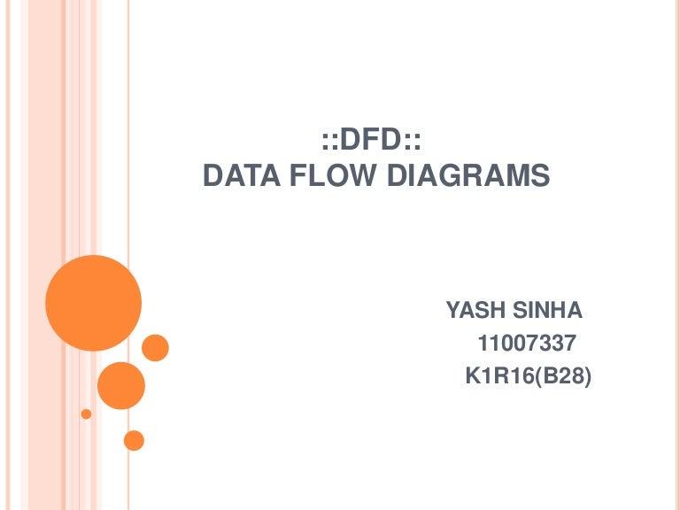 Data flow diagrams ccuart Gallery