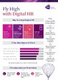 Digital HR Infographic