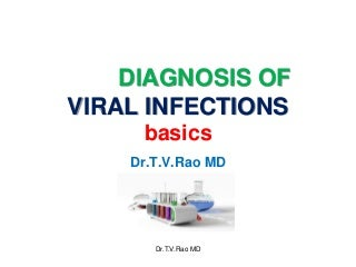 Diagnosis of viral infections basics