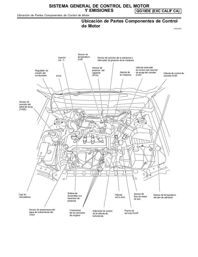 diagrama de conexiones