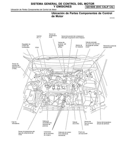 Sistema de control de motor
