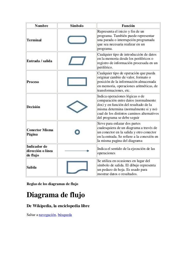 operaciones auxiliares de abonado y aplicacin de tratamientos en cultivos agrcolas agax0208 spanish edition