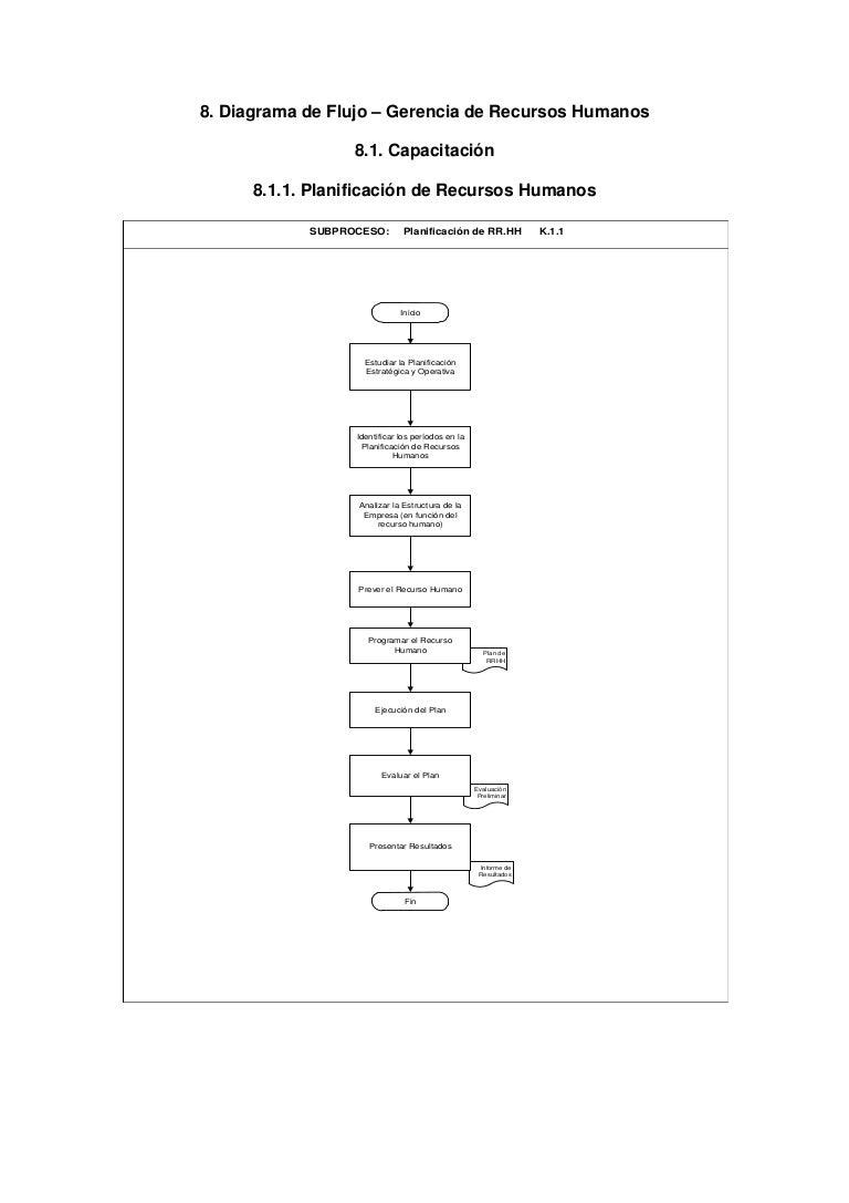 diagramadeflujorrhh-130801230655-phpapp01-thumbnail-4.jpg?cb=1375398447