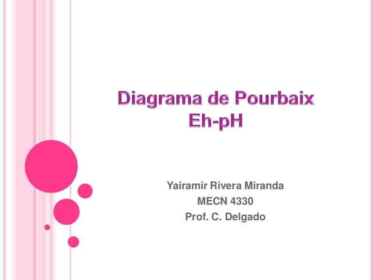 Diagrama de pourbaix present final ccuart Image collections