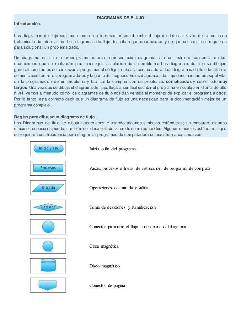 Diagramas de flujo diagramasdeflujo 160714132646 thumbnail 4gcb1468502818 ccuart Image collections