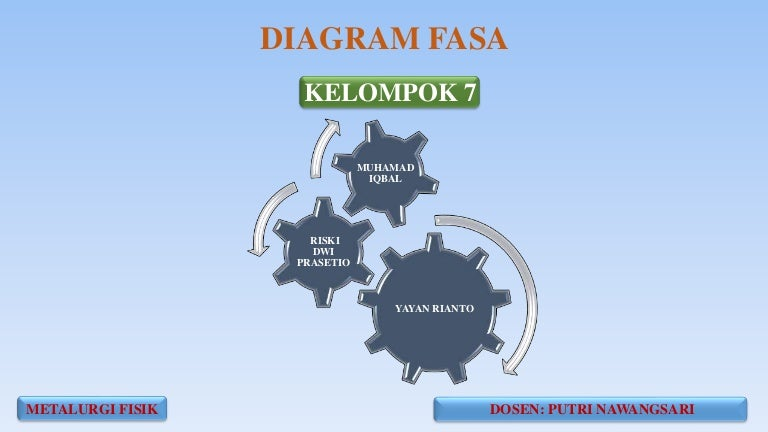 Diagramfasa 170313172904 thumbnail 4gcb1489426172 ccuart Choice Image