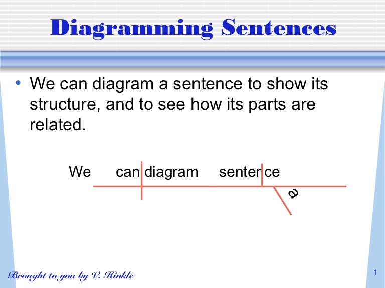 Diagrammingsentences 130214070203 Phpapp02 Thumbnail 4gcb1360825370