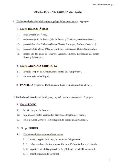 Dialectos del griego antiguo / Dialectes du grec ancient / Dialetti del antico greco / Dialects of ancient Greek