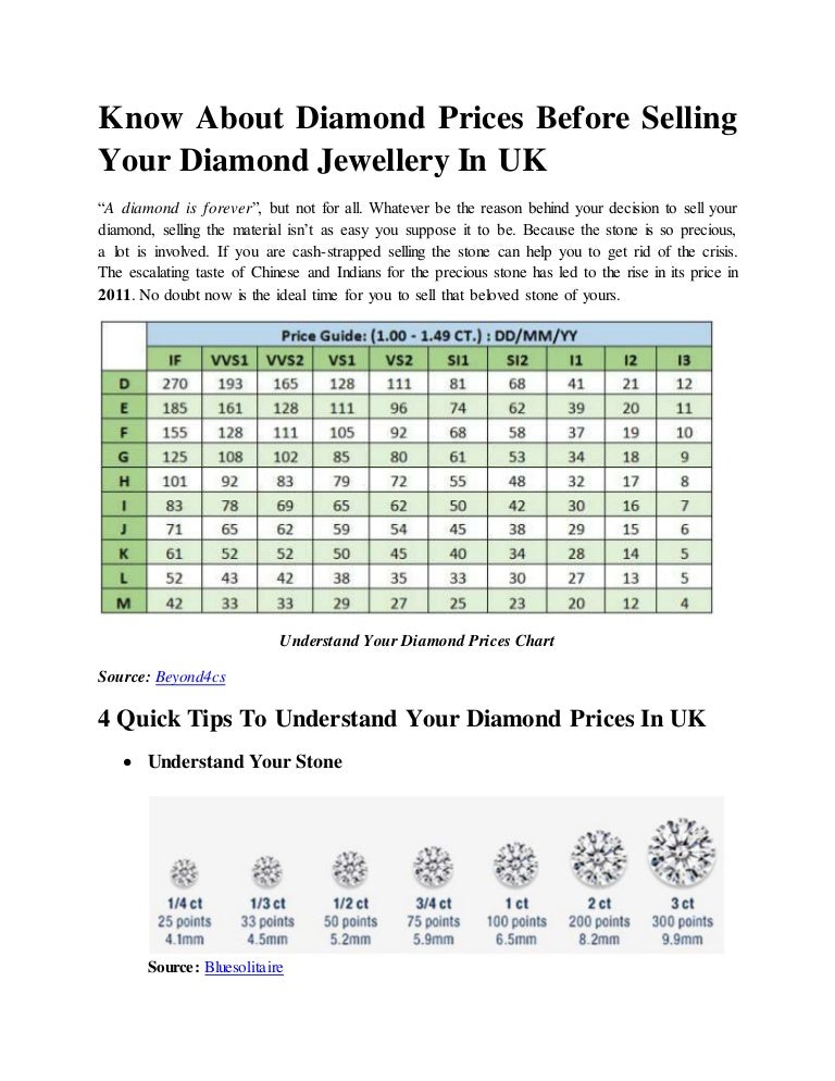 Diamond Carat Price Chart