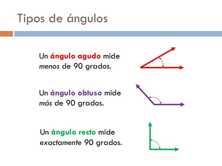 Diapositiva angulos for Cocinar a 90 grados