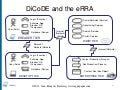 How DiCoDE can be translated into the 4 Tiers of the eReading Architecture