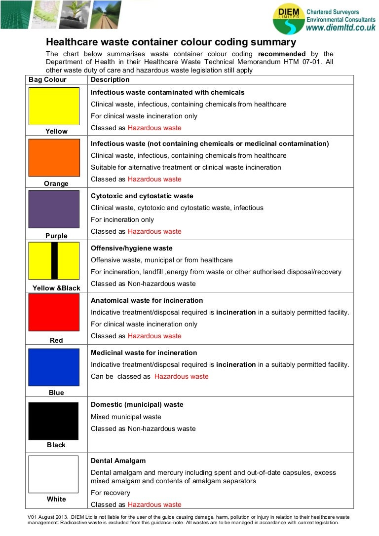 Diem Ltd Healthcare Waste Container Colour Coding Summary
