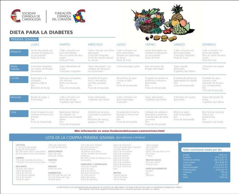dieta para diabetes plan gvo