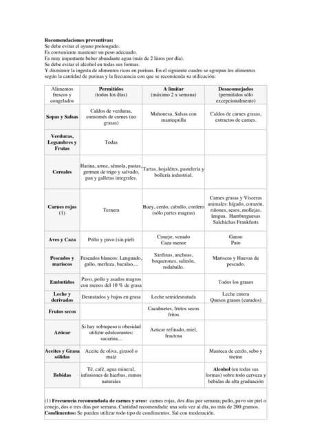 dieta para acido urico y trigliceridos altos que consecuencias trae tener el acido urico bajo tener gota en el pie